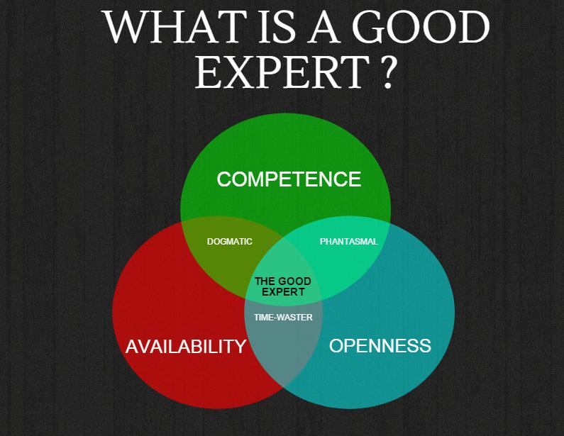 the good expert