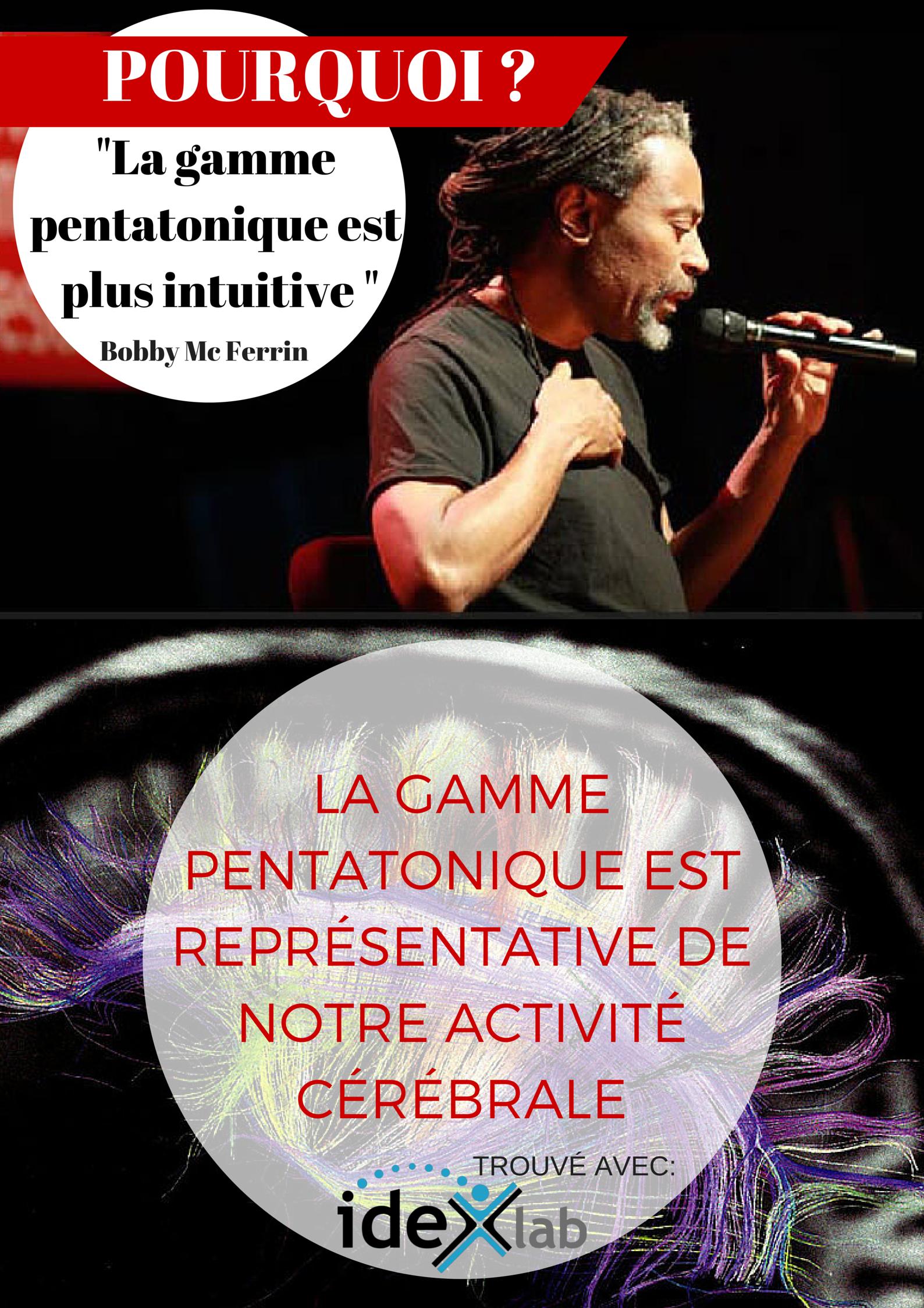 infographie science gamme pentatonique idexlab musique cerveau