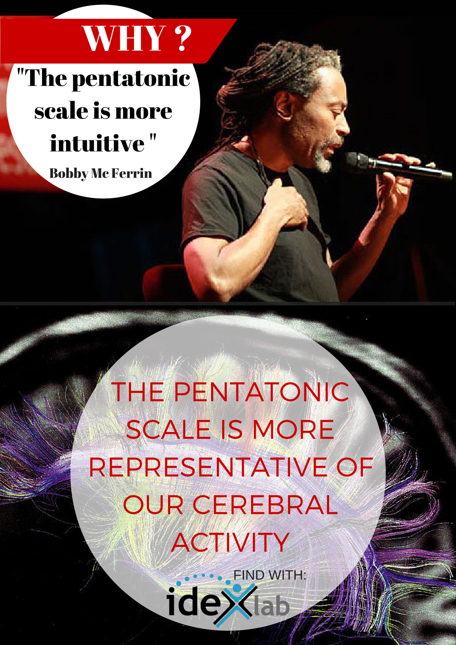 bobby mc ferrin music science  pentatonic scale idexlab